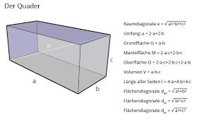 rechteck fläche berechnen quader aus 3 werten berechnen matheretter