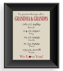Gifts For Mothers At Christmas - items similar to personalized mothers day gifts for grandma mom