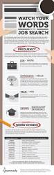 Wall Street Cover Letter 269 Best Images About Career Improvement On Pinterest Career