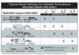 hayman reese brake controller wiring diagram efcaviation com