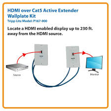 cat5 to hdmi wiring diagram cat5 wiring diagrams collection
