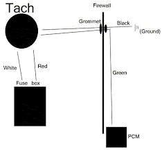how to install a tachometer in a ford f150
