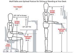 prep for standing desks ergonomic evaluation multitable
