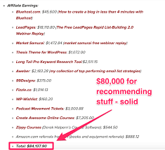 online marketing made simple a step by step guide