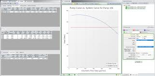 know your pump and system curves part 1 system curve with including control valve curves will intersect at operating flow rates however the system curve shape is much different