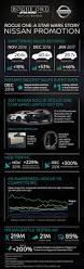 nissan rogue one star wars infographic rogue one a star wars story u2013 nissan promotion