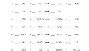 printables chemical equations worksheet ronleyba worksheets