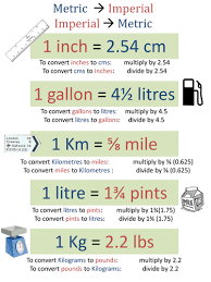 imperial to metric conversion worksheets ks3 gcse metric imperial conversions poster by paulcollins