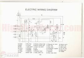 polaris sportsman 330 wiring diagram cat 5 t568b wiring diagram