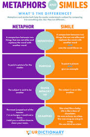 metaphor examples for kids
