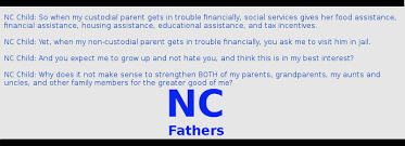 nc fathers rights