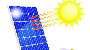 use solar andhra pradesh and telangana can use solar plants to generate