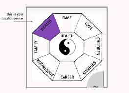 feng shui bedroom rules u2013 bedroom at real estate