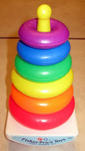Fisher Price Toy Box Fisher Price Stacking Rings Nostalgia Pinterest Fisher Price