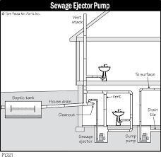 Plumbing For Basement Bathroom by Nice Basement Bathroom Systems With Basement Bathroom Plumbing