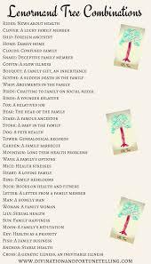 lenormand tree meaning and interpretations u2014 lisa boswell