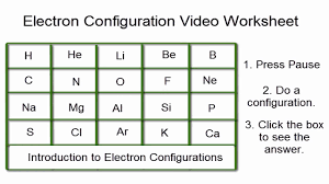 electron configuration worksheet video with key youtube