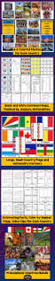 French Language Countries - francophone countries lesson plans maps videos flags