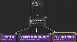 unity tutorial enemy ai unreal engine 4 tutorial artificial intelligence