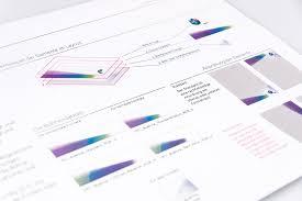 corporate design elemente out of upc cablecom comes upc evoq
