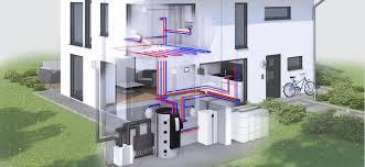 Enthalpy Recovery Ventilator Heat Recovery Ventilation Unit Centralized Residential Cwl
