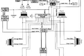 ford falcon au stereo wiring diagram wiring diagram
