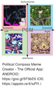 Meme Creator For Android - economic left authoritarian libertarian economic right political