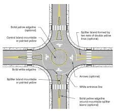 intersection safety roundabouts safety federal highway