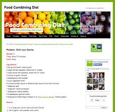 food combining diet foodcomb twitter