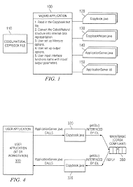 patent us6782540 cobol natural copybook to java conversion