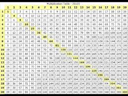 100x100 Multiplication Table Free Worksheets 6 Times Table Up To 100 Free Math Worksheets