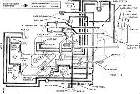 need a vacuum diagram 1986 jeep cj7