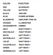 solved i have a aiwa ct fx929m car radio in my car it fixya