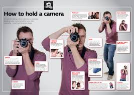how to cheat sheet how to hold a camera digital photography school