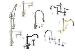 Waterworks Kitchen Faucets Awe Inspiring Waterworks Kitchen Faucets Kitchen Faucets