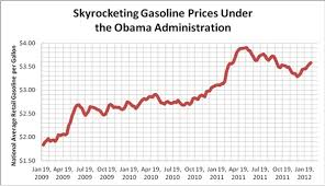 average gas price in case you missed it obama admin s skyrocketing gasoline prices