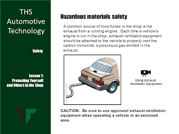 When To Use Parking Lights Ths Automotive Technology Safety Lesson 1 Protecting Yourself And
