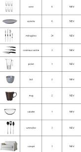 nom des ustensiles de cuisine nom de materiel de cuisine gallery of gallery of ustensil de