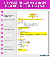 Sample College Student Resume No Work Experience Sample Med Essays Self Presentation Essay Top