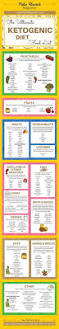 low carb food list printable carb chart low carb food list