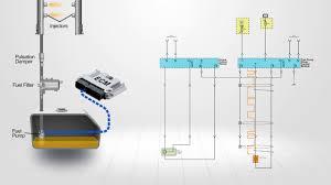 nissan almera fuel pump fuel pump control module checks youtube