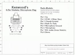 kenwood wiring harness diagram surround sound systems circuit for