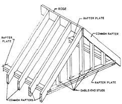 a frame roof design gable roof framing what came first pinterest flat roof and house