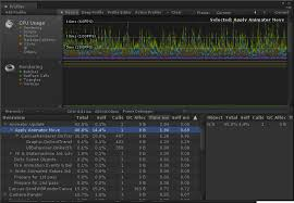 android cpu usage animator update high cpu usage on unity 5 resulting in bugs on