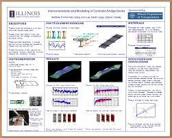 civl 1112 poster presentation