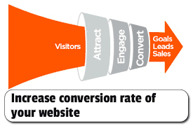Interior Design Rates Content Writing Service For Interior Design Website Content Writer