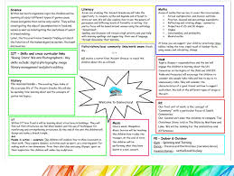 science report template ks2 national curriculum ramblings of a