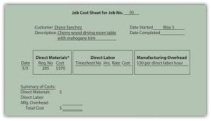 Dining Room Manager Jobs How Is Job Costing Used To Track Production Costs