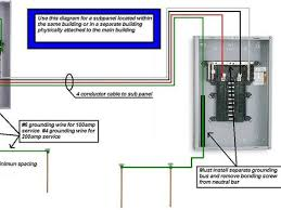 nothing found for picpxpo main breaker box wiring diagram get free