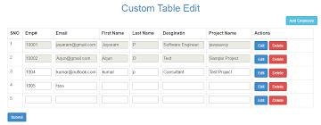 Bootstrap Table Example Angularjs Table Form Edit Tutorial Angularjs Editable Table